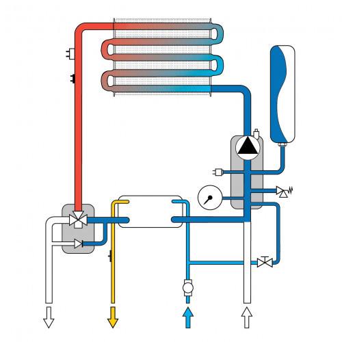 Fortuna H + термостат